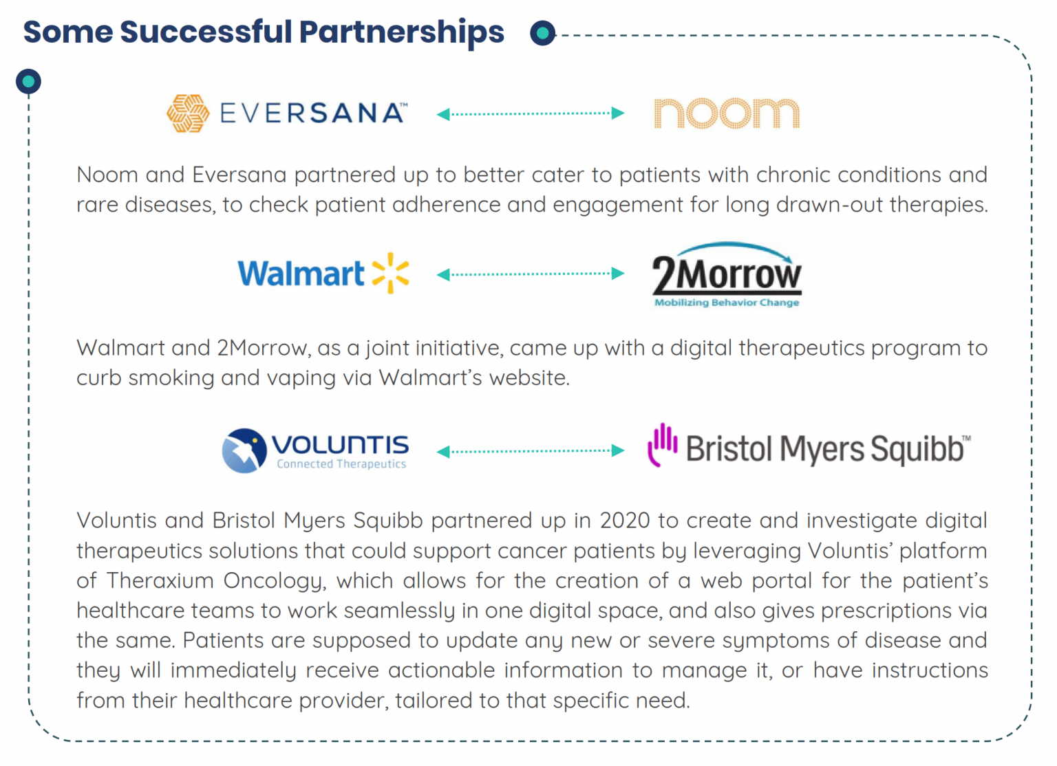 Some Successful Partnerships