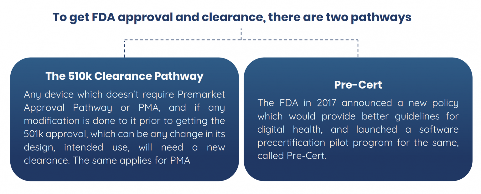 To get FDA approval and clearance, there are two pathways