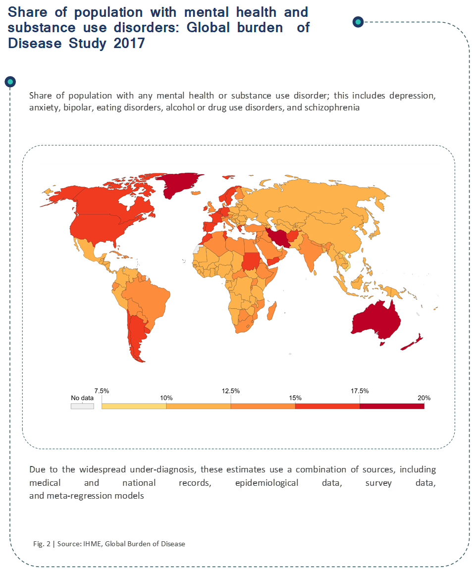Share of population with mental health and substance use disorders: Global burden of Disease Study 2017